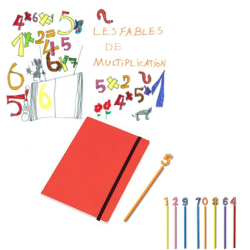 Les fables de multiplication